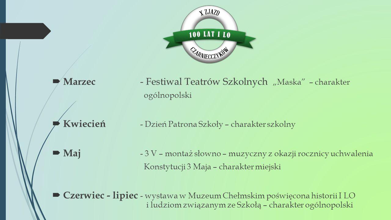 "Marzec - Festiwal Teatrów Szkolnych ""Maska – charakter"