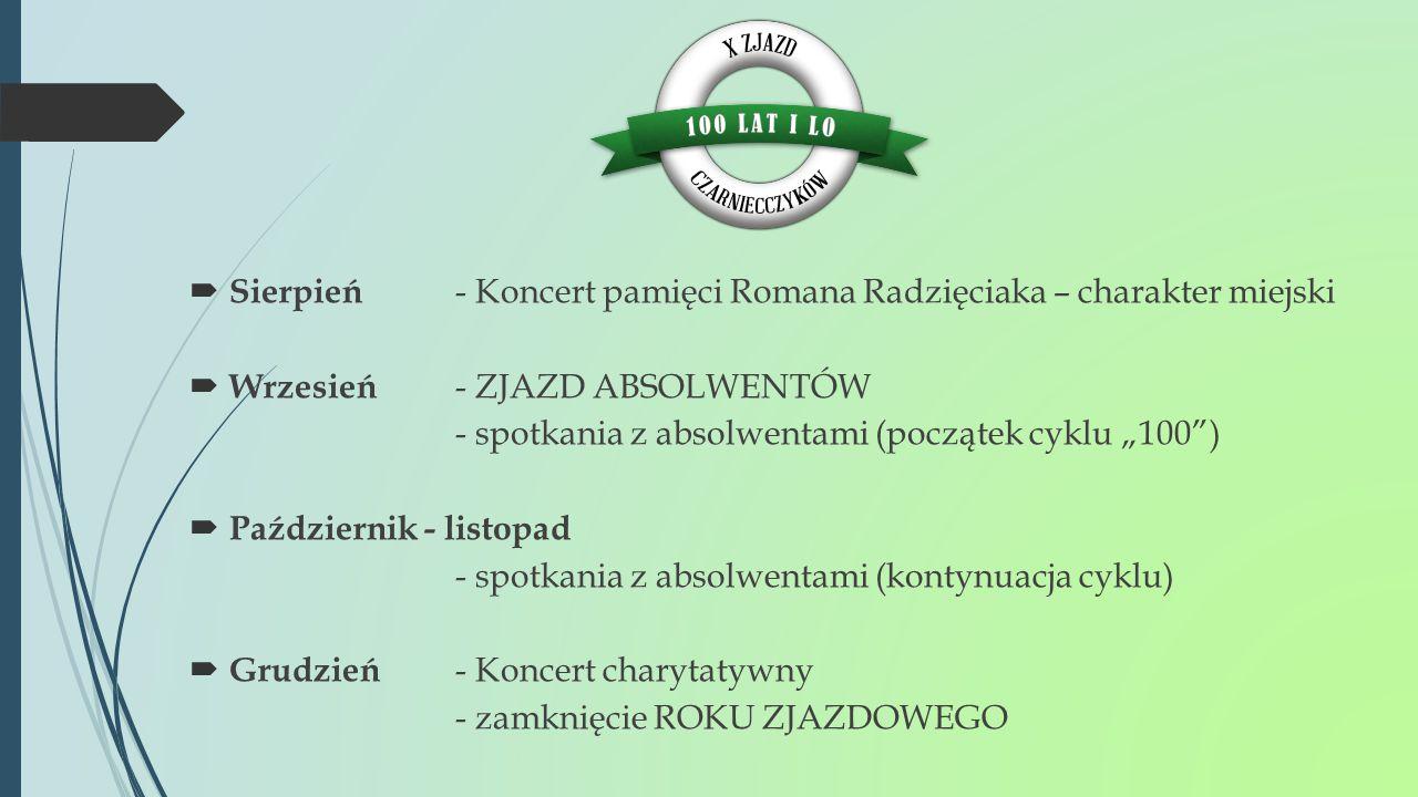 Sierpień - Koncert pamięci Romana Radzięciaka – charakter miejski