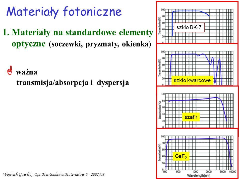 Materiały fotoniczne szkło BK-7. 1. Materiały na standardowe elementy optyczne (soczewki, pryzmaty, okienka)