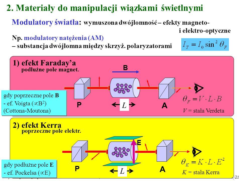 2. Materiały do manipulacji wiązkami świetlnymi