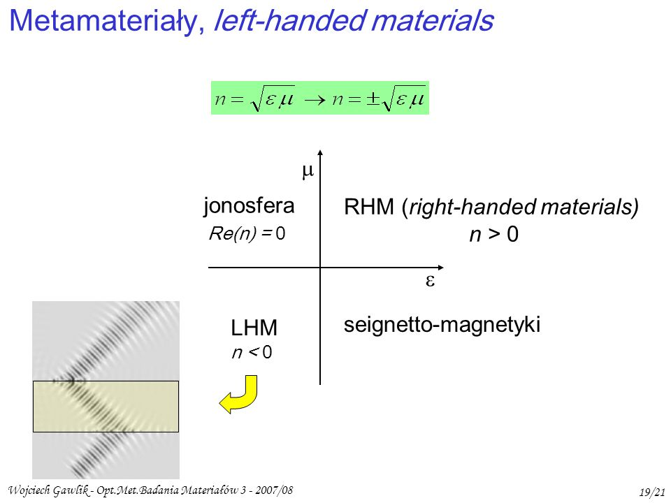 RHM (right-handed materials)