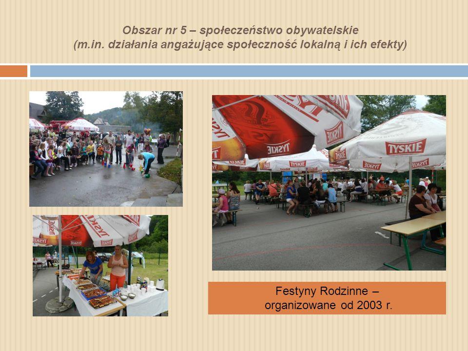 Obszar nr 5 – społeczeństwo obywatelskie (m. in