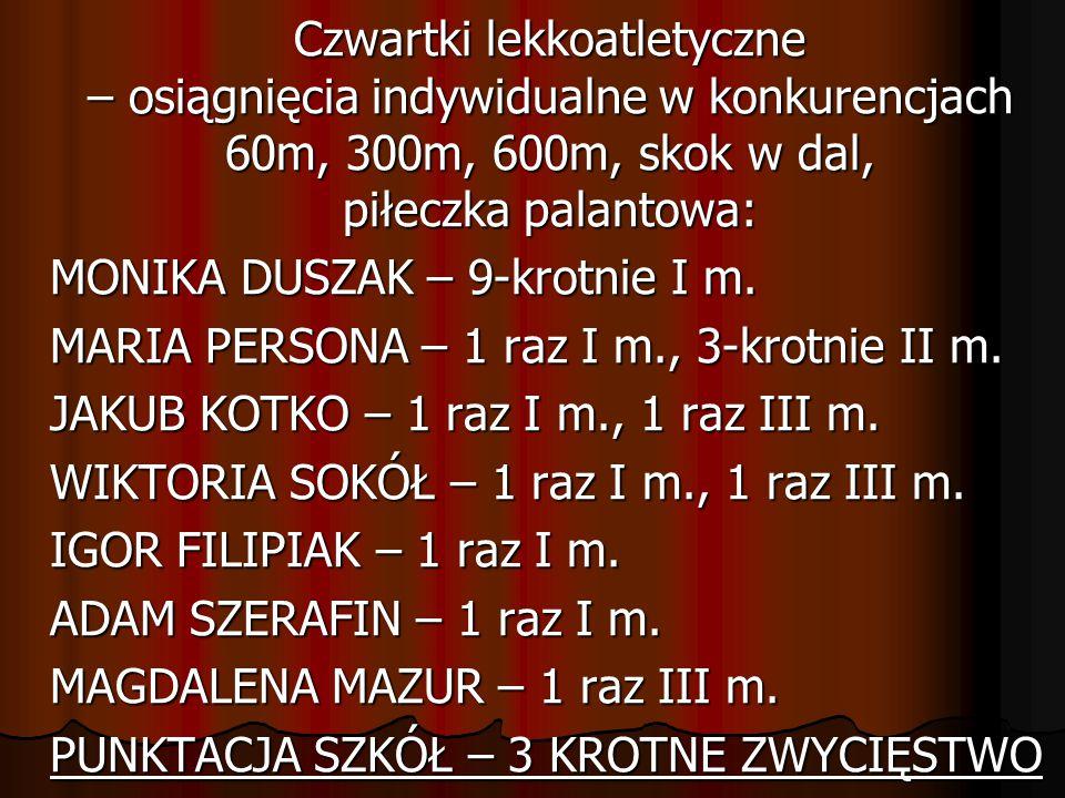 Czwartki lekkoatletyczne – osiągnięcia indywidualne w konkurencjach 60m, 300m, 600m, skok w dal, piłeczka palantowa: MONIKA DUSZAK – 9-krotnie I m.
