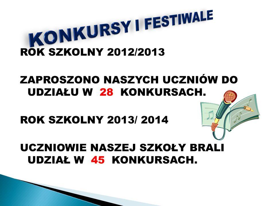 KONKURSY I FESTIWALE ROK SZKOLNY 2012/2013