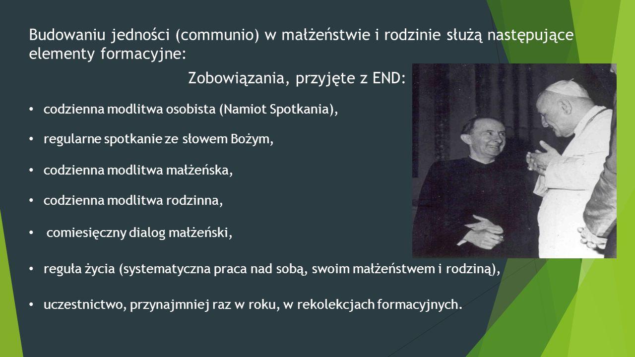 Zobowiązania, przyjęte z END: