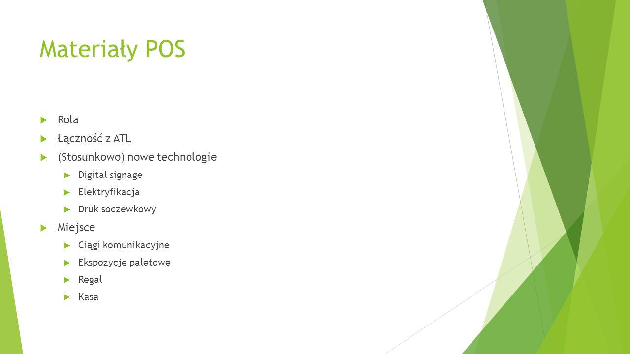 Materiały POS Rola Łączność z ATL (Stosunkowo) nowe technologie