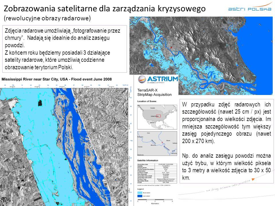Zobrazowania satelitarne dla zarządzania kryzysowego