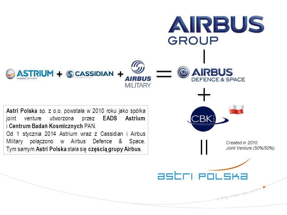 Astri Polska sp. z o.o. powstała w 2010 roku jako spółka joint venture utworzona przez EADS Astrium i Centrum Badań Kosmicznych PAN.