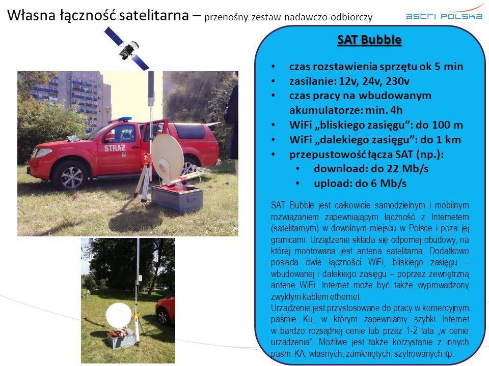 Własna łączność satelitarna – przenośny zestaw nadawczo-odbiorczy