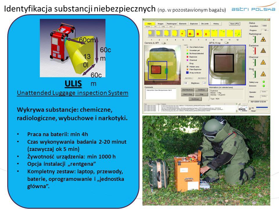 Identyfikacja substancji niebezpiecznych (np. w pozostawionym bagażu)
