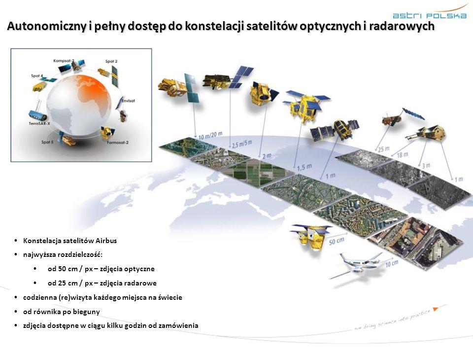 Autonomiczny i pełny dostęp do konstelacji satelitów optycznych i radarowych