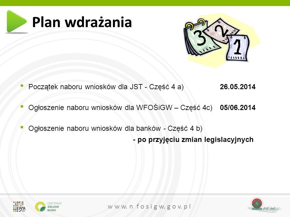 Plan wdrażania Początek naboru wniosków dla JST - Część 4 a) 26.05.2014. Ogłoszenie naboru wniosków dla WFOŚiGW – Część 4c) 05/06.2014.