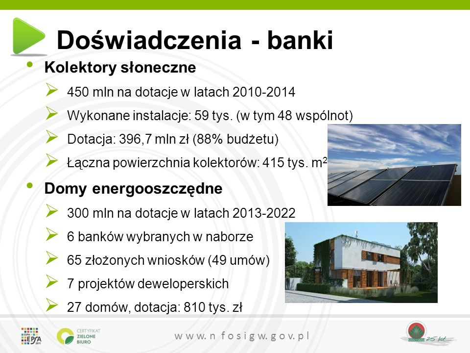 Doświadczenia - banki Kolektory słoneczne Domy energooszczędne