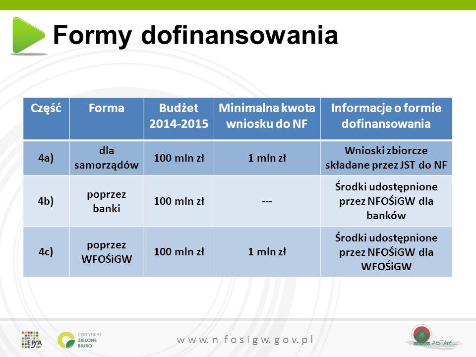 Formy dofinansowania Część Forma Budżet 2014-2015