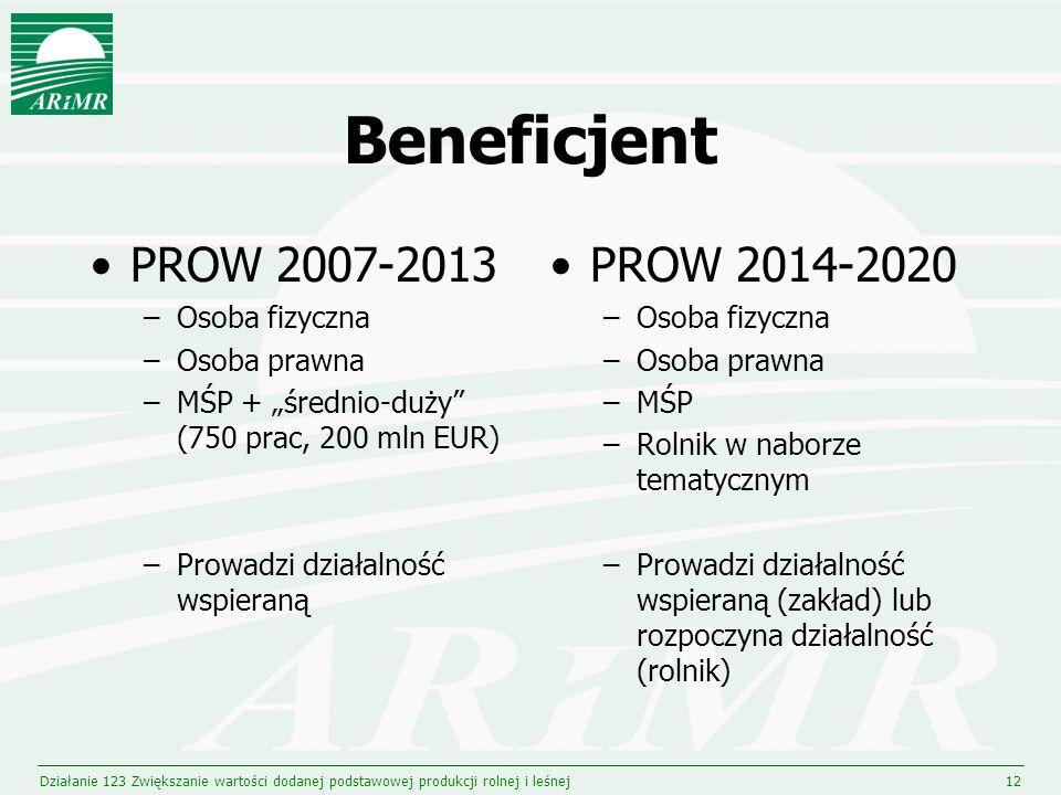 Beneficjent PROW 2007-2013 PROW 2014-2020 Osoba fizyczna Osoba prawna