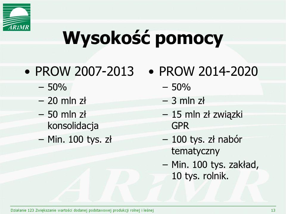 Wysokość pomocy PROW 2007-2013 PROW 2014-2020 50% 20 mln zł