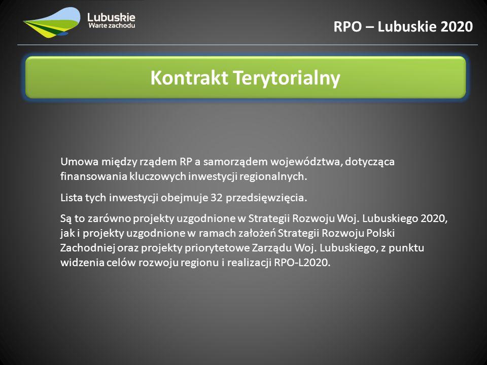 Kontrakt Terytorialny