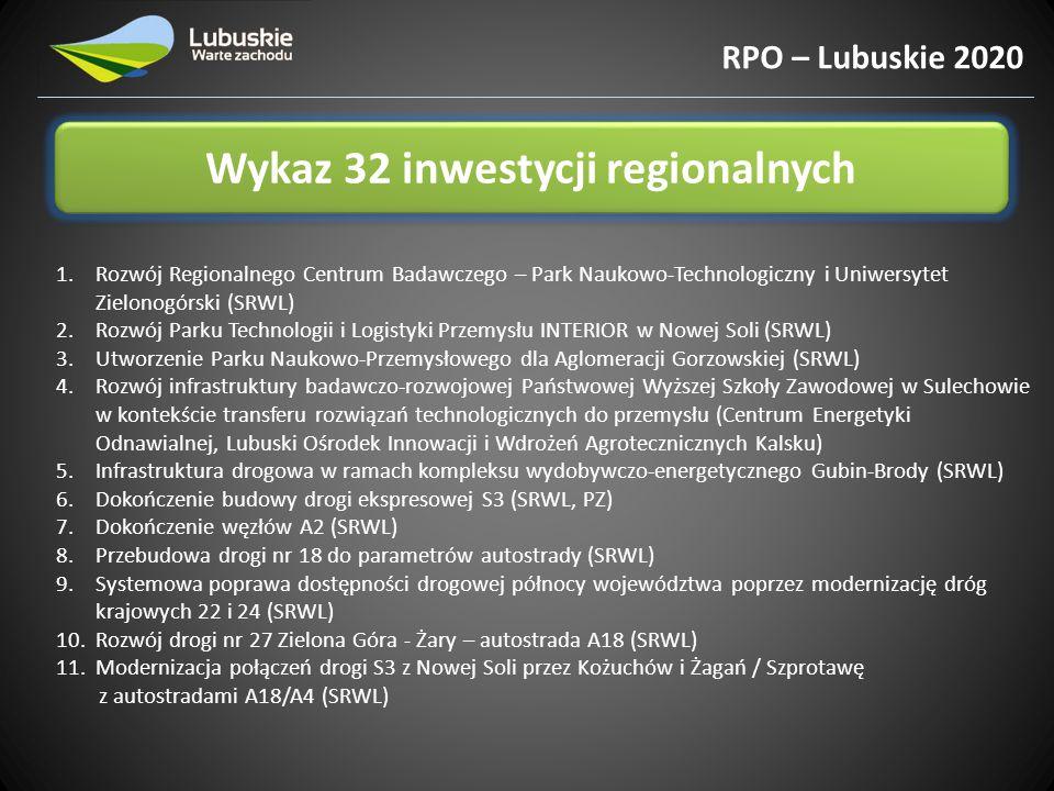 Wykaz 32 inwestycji regionalnych