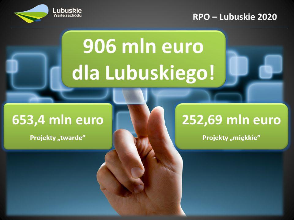 906 mln euro dla Lubuskiego!