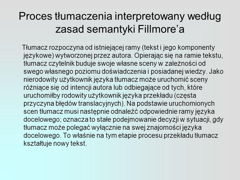 Proces tłumaczenia interpretowany według zasad semantyki Fillmore'a