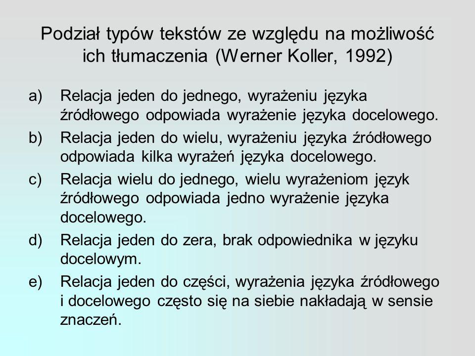 Podział typów tekstów ze względu na możliwość ich tłumaczenia (Werner Koller, 1992)
