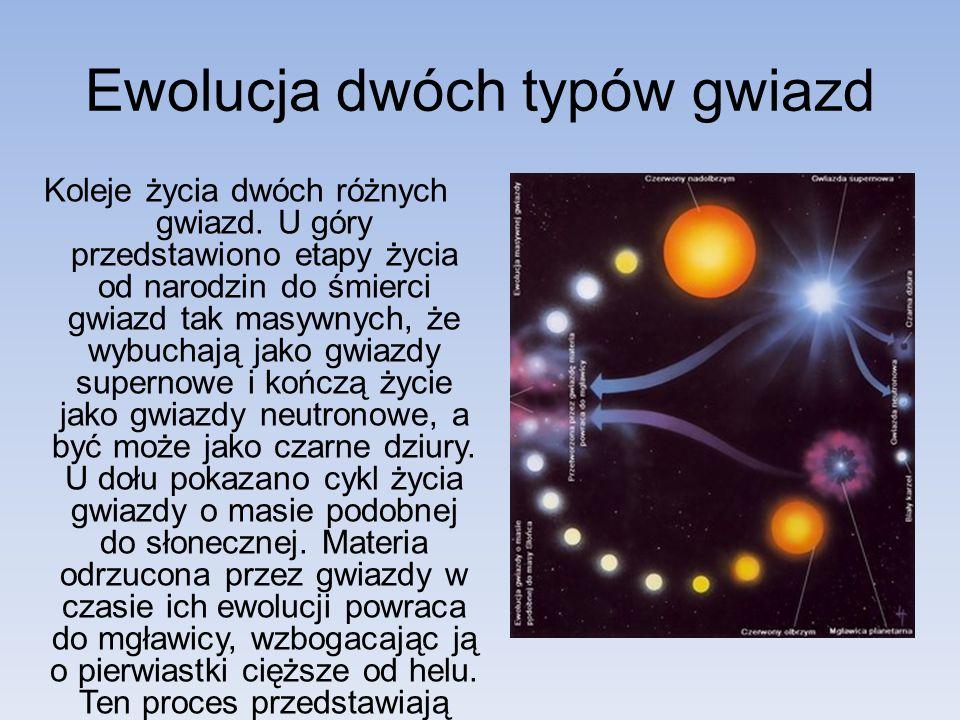 Ewolucja dwóch typów gwiazd