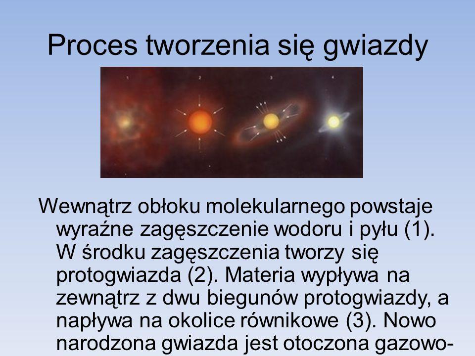 Proces tworzenia się gwiazdy