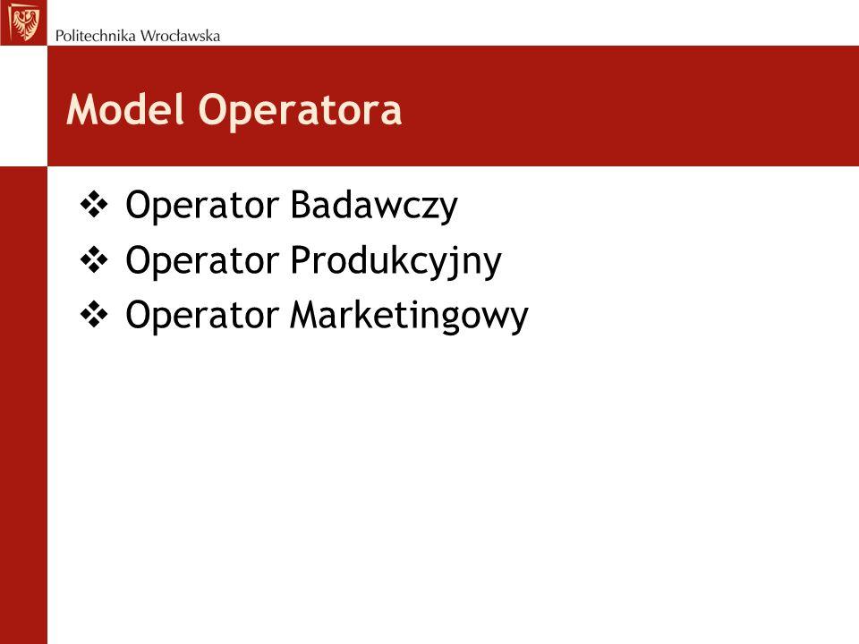 Model Operatora Operator Badawczy Operator Produkcyjny