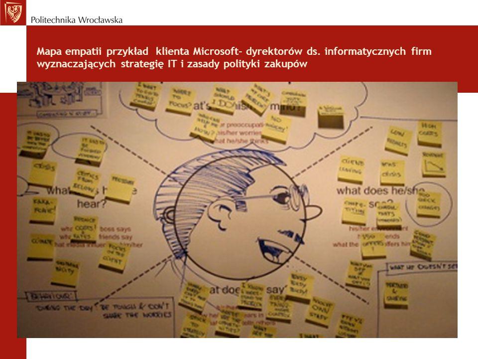 Mapa empatii przykład klienta Microsoft- dyrektorów ds