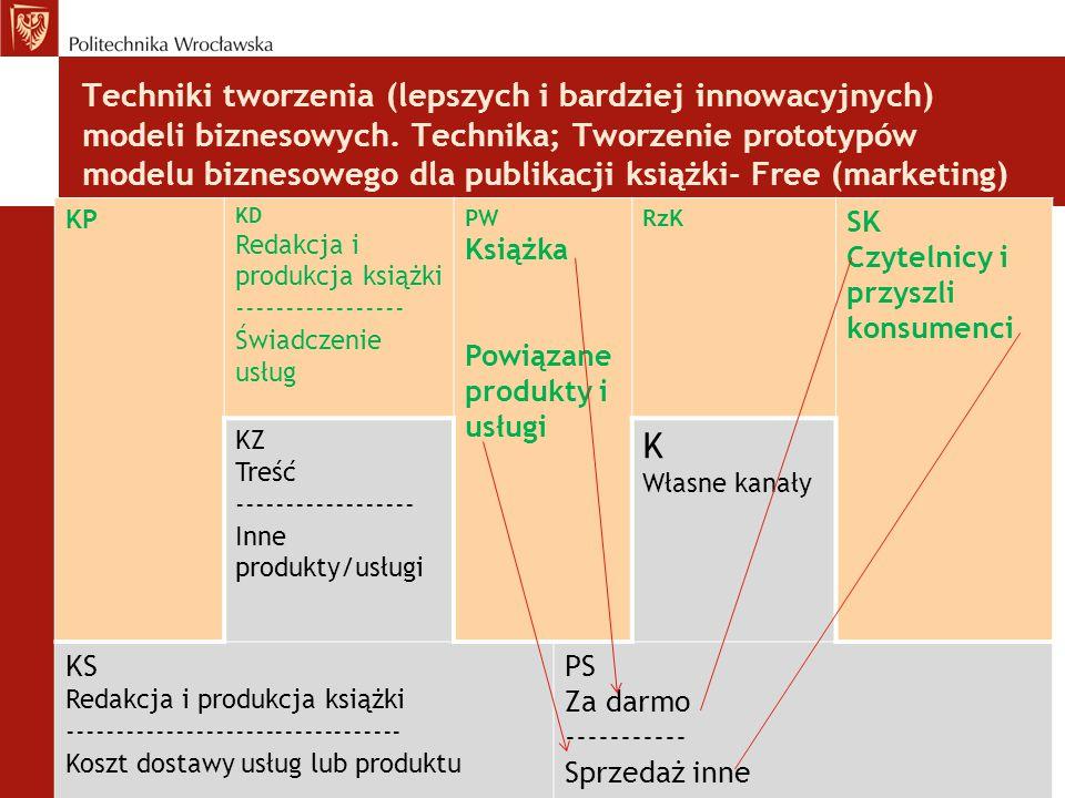 Techniki tworzenia (lepszych i bardziej innowacyjnych) modeli biznesowych. Technika; Tworzenie prototypów modelu biznesowego dla publikacji książki- Free (marketing)