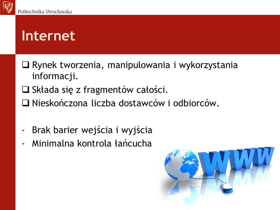 Internet Rynek tworzenia, manipulowania i wykorzystania informacji.