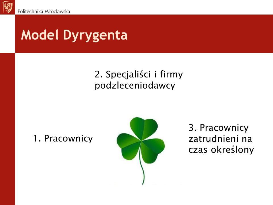 Model Dyrygenta 2. Specjaliści i firmy podzleceniodawcy