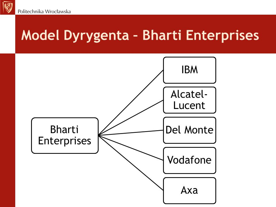 Model Dyrygenta – Bharti Enterprises