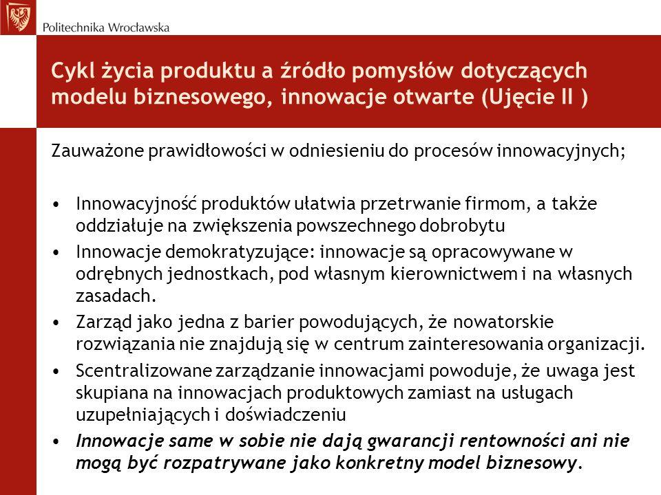Cykl życia produktu a źródło pomysłów dotyczących modelu biznesowego, innowacje otwarte (Ujęcie II )