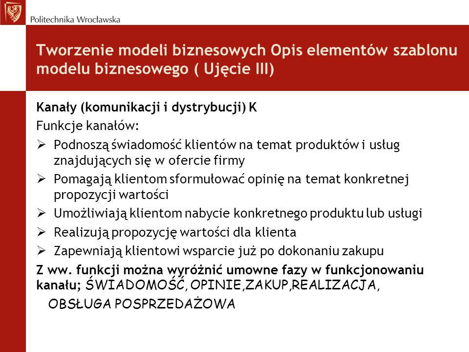Tworzenie modeli biznesowych Opis elementów szablonu modelu biznesowego ( Ujęcie III)