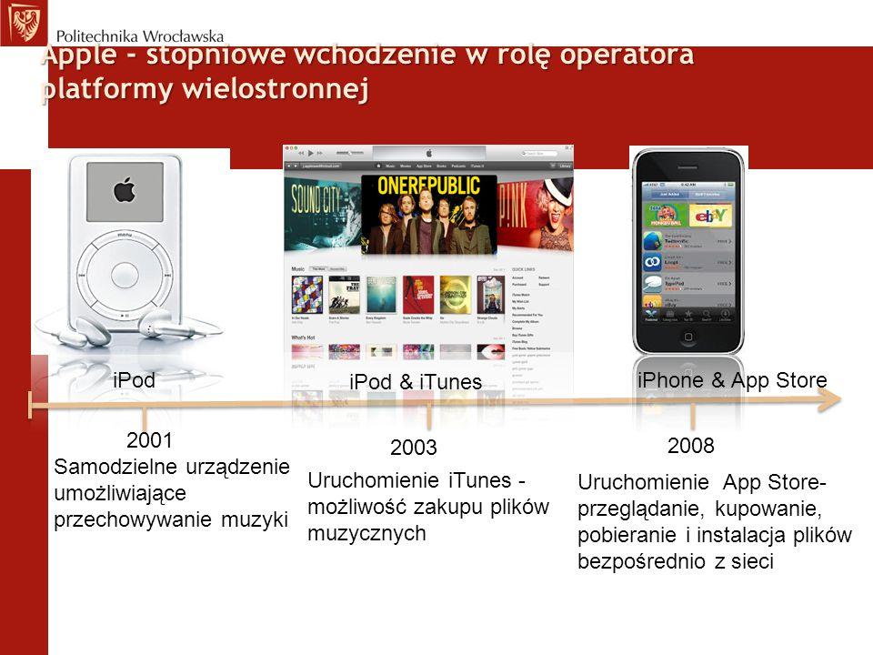 Apple - stopniowe wchodzenie w rolę operatora platformy wielostronnej