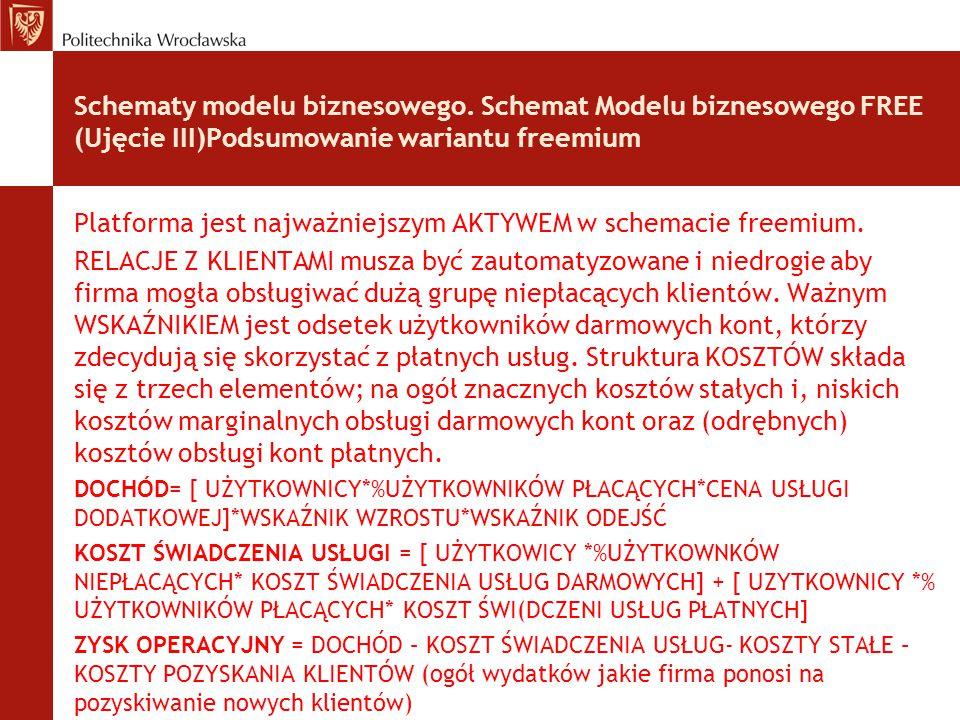 Platforma jest najważniejszym AKTYWEM w schemacie freemium.