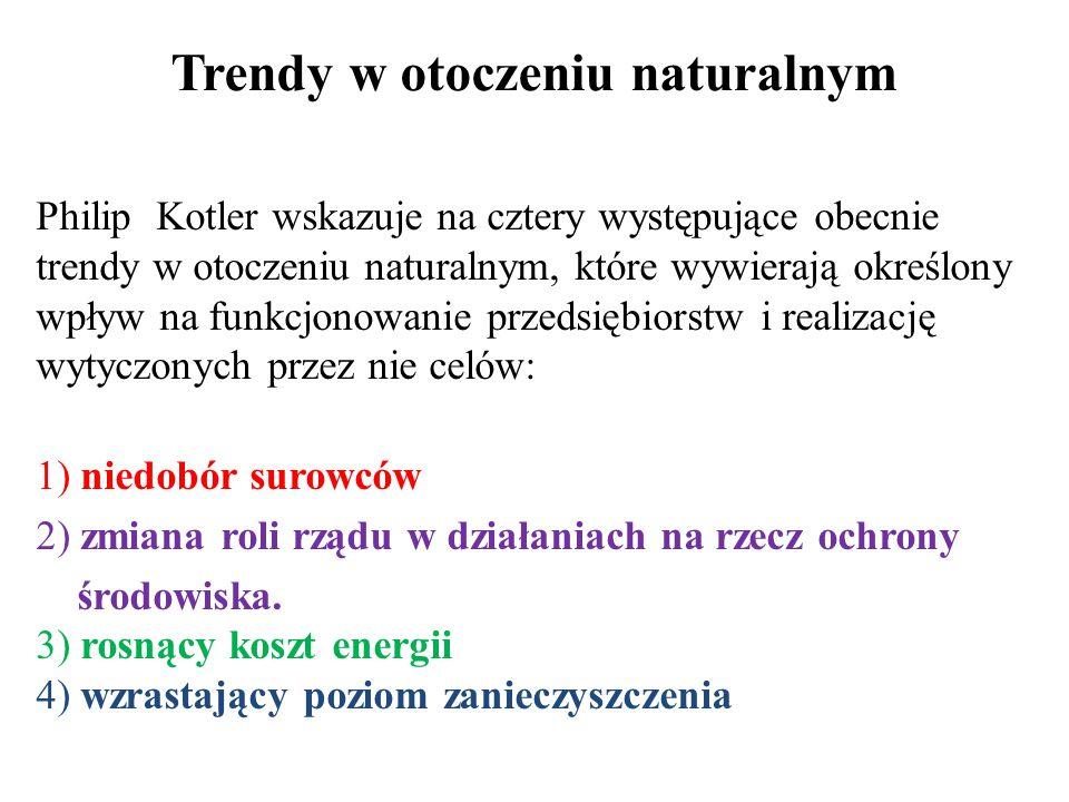 Trendy w otoczeniu naturalnym