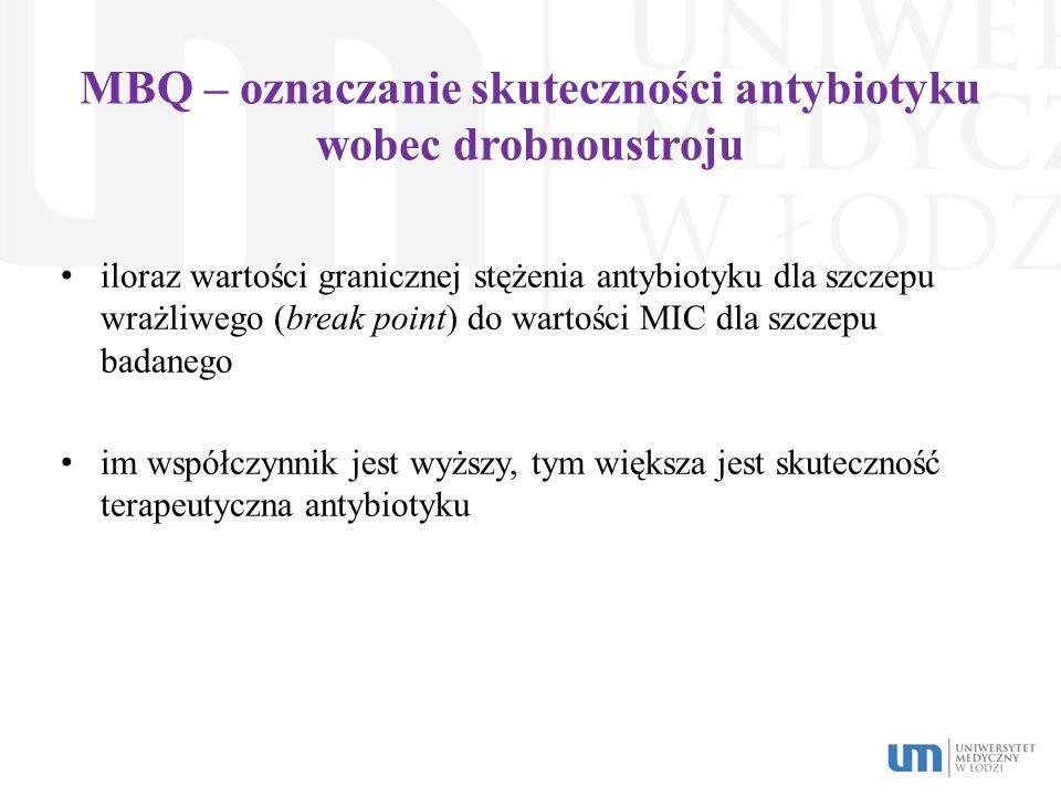 MBQ – oznaczanie skuteczności antybiotyku wobec drobnoustroju