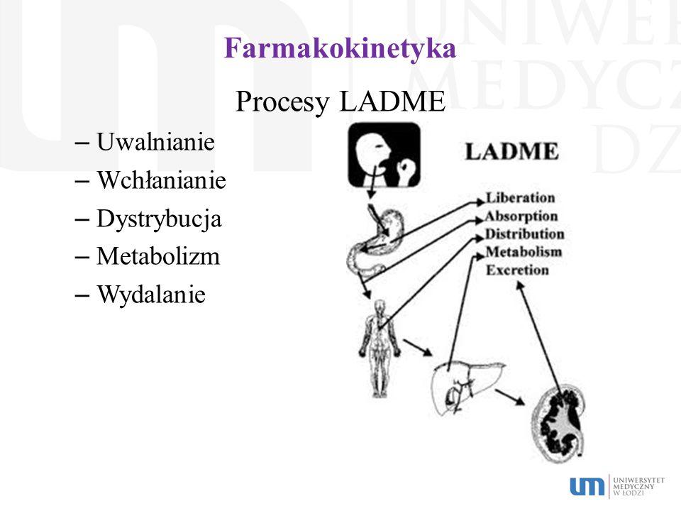 Farmakokinetyka Procesy LADME Uwalnianie Wchłanianie Dystrybucja