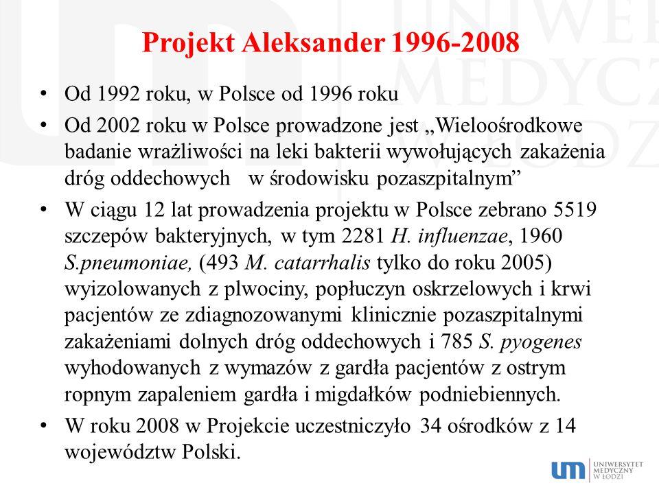 Projekt Aleksander 1996-2008 Od 1992 roku, w Polsce od 1996 roku