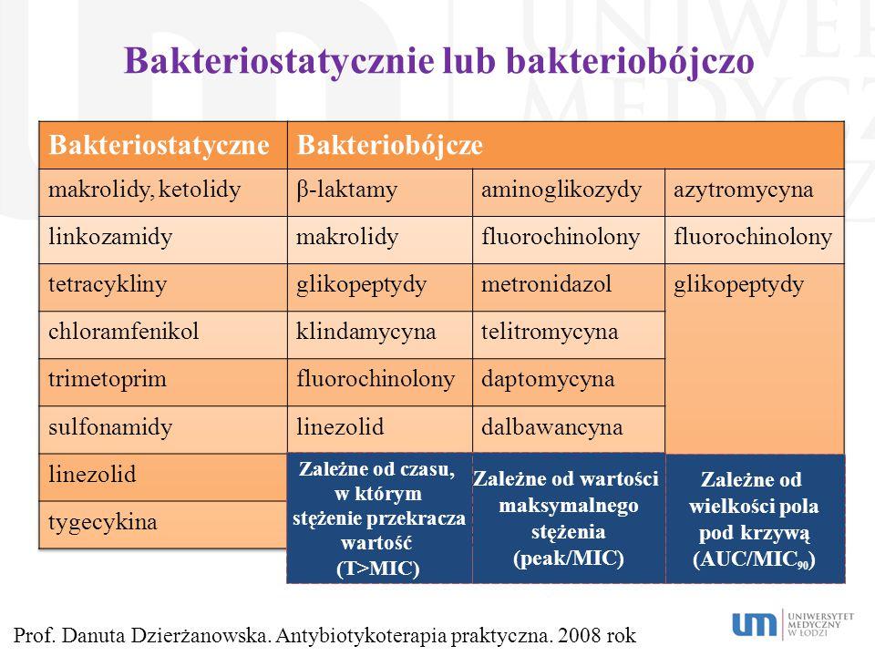 Bakteriostatycznie lub bakteriobójczo