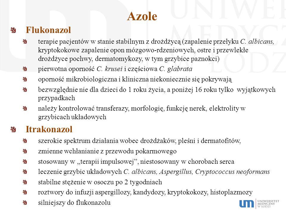 Azole Flukonazol Itrakonazol