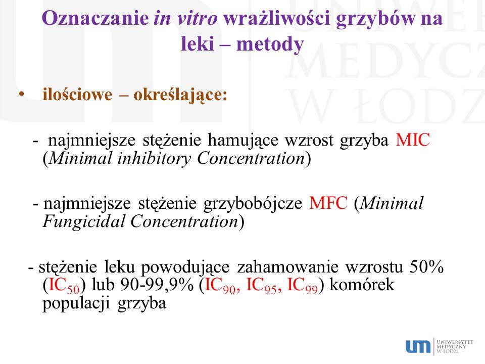 Oznaczanie in vitro wrażliwości grzybów na leki – metody