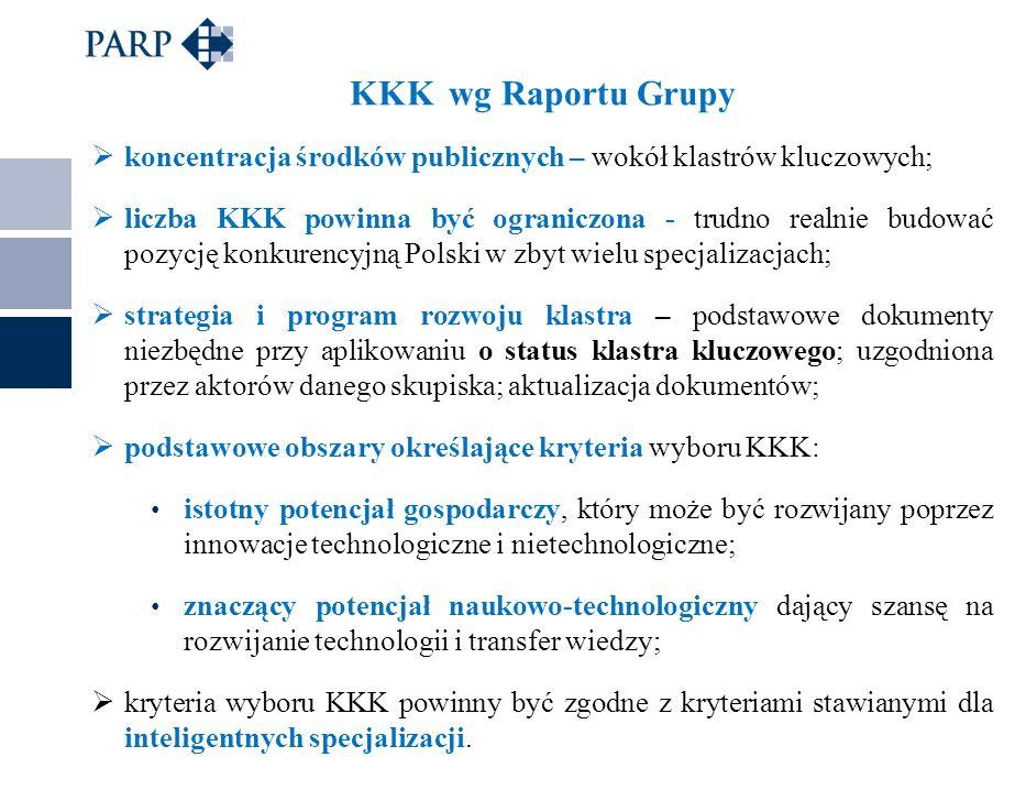 KKK wg Raportu Grupy koncentracja środków publicznych – wokół klastrów kluczowych;