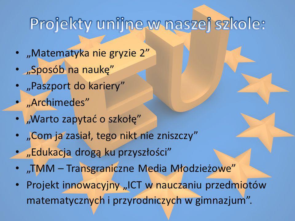 Projekty unijne w naszej szkole: