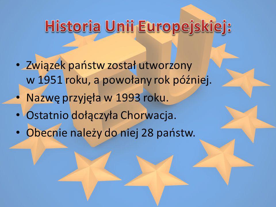 Historia Unii Europejskiej: