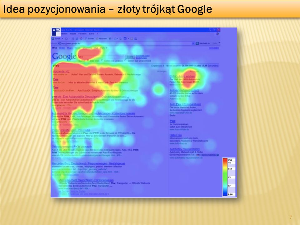 Idea pozycjonowania – złoty trójkąt Google