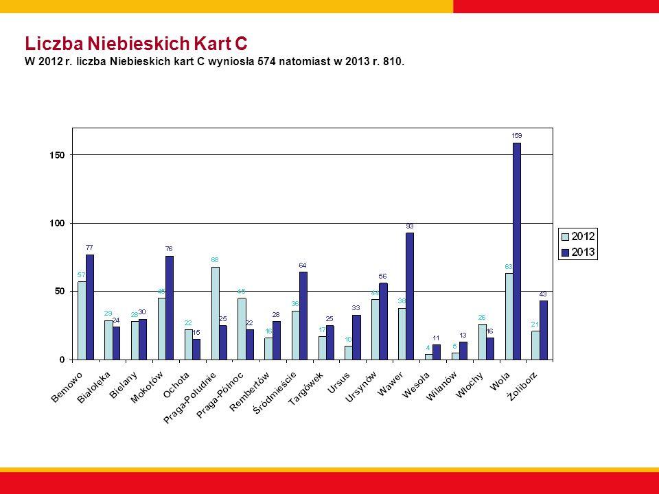 Liczba Niebieskich Kart C W 2012 r