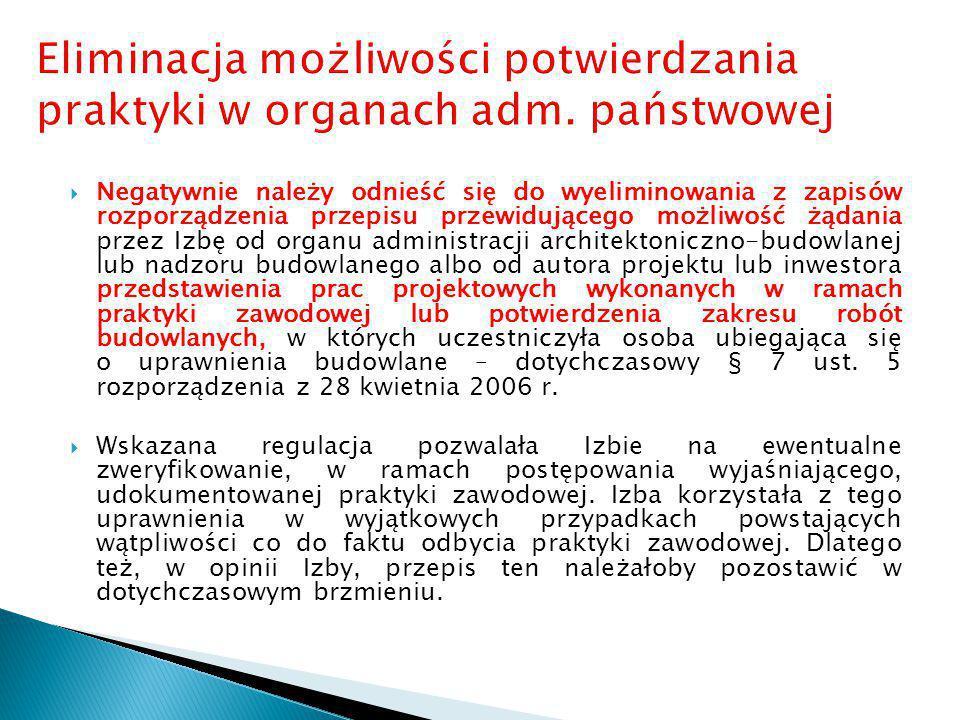 Eliminacja możliwości potwierdzania praktyki w organach adm. państwowej